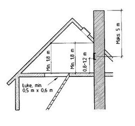 Illustrasjon feieluke i hus